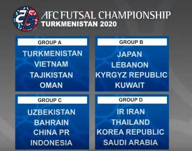 Kết quả bốc thăm cụ thể VCK Futsal châu Á 2020.