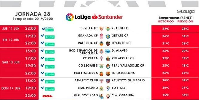 Lịch thi đấu vòng 28 La Liga