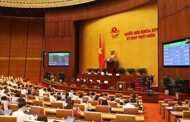 Quốc hội biểu quyết thông qua Nghị quyết về Chương trình xây dựng luật, pháp lệnh năm 2021, điều chỉnh Chương trình xây dựng luật, pháp lệnh năm 2020. Nguồn: TTXVN