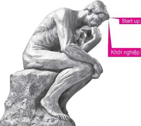 Khởi nghiệp nhìn từ góc độ triết học