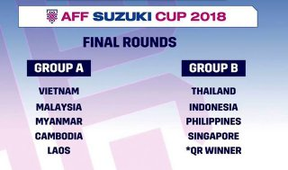 Đội tuyển Việt Nam cùng bảng với Malaysia, Myanmar ở AFF Cup 2018