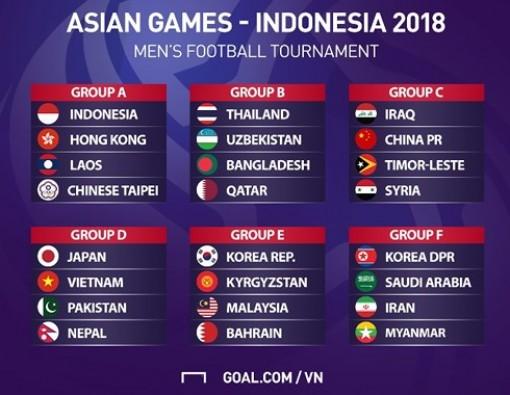 U23 Việt Nam nằm cùng bảng với Nhật Bản, Pakistan tại ASIAD 2018
