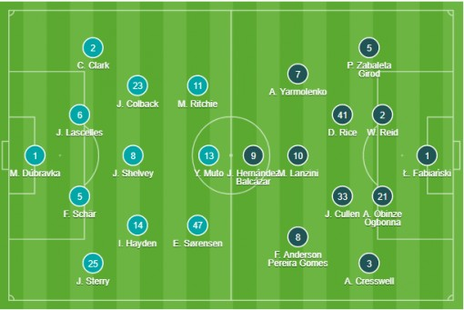 Newcastle đánh bại West Ham 1-0