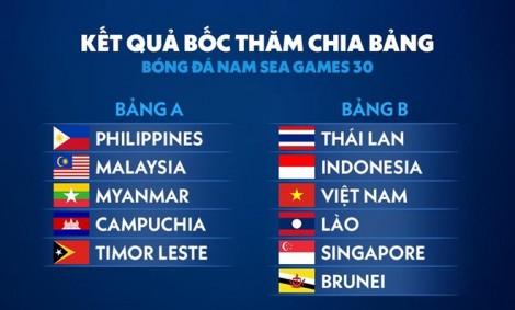 SEA Games 2019: Việt Nam cùng bảng với Thái Lan, Indonesia
