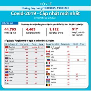 Cập nhật dịch Covid-19 và ứng phó tới ngày 12-2-2020