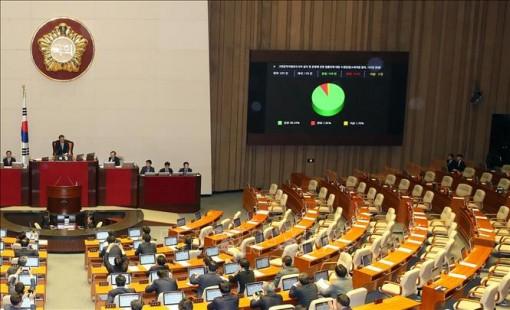 Quốc hội Hàn Quốc họp bất thường