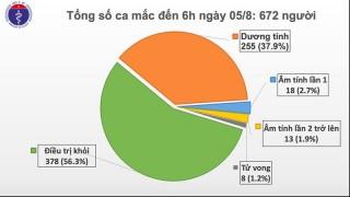 Thêm 2 ca mắc Covid-19 ở Quảng Nam, liên quan đến Bệnh viện Đà Nẵng