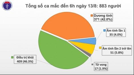 Thêm 3 ca mắc mới Covid-19, gồm 2 người ở Quảng Nam và 1 ca xâm nhập